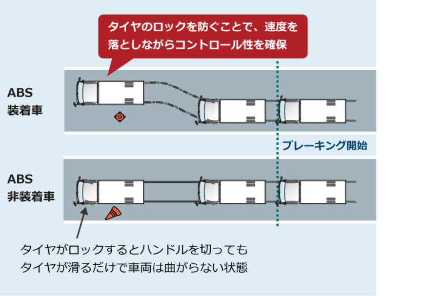 carlineup_toyoaceroutevan_equip_safety_3_01_pc